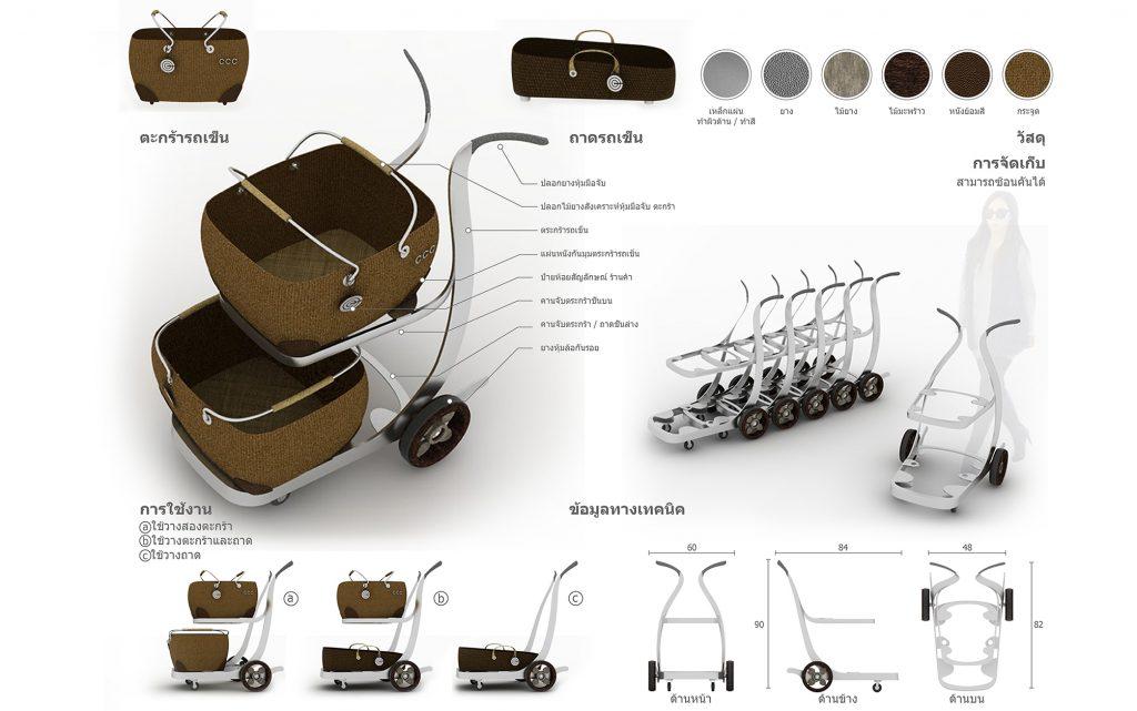 ผลงาน อาจารย์ product design-สอนออกแบบผลิตภัณฑ์